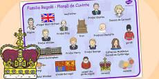 Royal Family Word Mat Romanian
