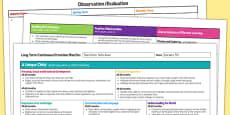 Fine Motor Skills Area Editable Continuous Provision Plan Nursery FS1