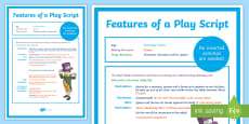 Features of a Play Script Display Poster