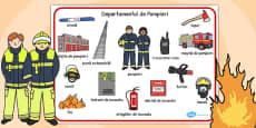 Brigada de pompieri - Planșă imagini și cuvinte