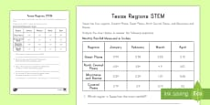 Texas Regions Math Cross Curricular Activity Sheet