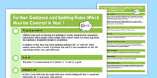 Parent Guidance for Spelling in Year 1
