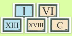 Roman Numeral Visual Aids