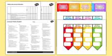 Maths Assessment Pack