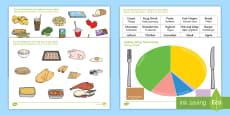 Healthy Eating Divided Plate Sorting Activity English/Polish