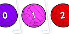 Numbers 0-31 on Water Polo Balls