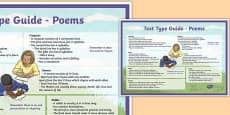 Types of Poems Display Poster