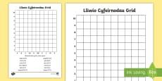 Taflen Weithgaredd Lliwio Cyfeirnodau Grid