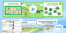 PlanIt Y2 The Gingerbread Man Lesson Pack Storytelling (2)