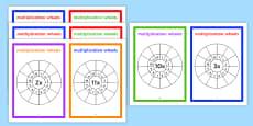 Multiplication Wheels Booklet