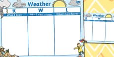 Weather Topic KWL Grid