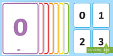 Number Cards Resource Pack