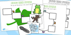Australia - Frog Lifecycle Activity Sheets