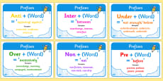 Prefixes Display Poster Pack