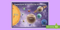 Planets Size Comparison Detailed Images Spanish