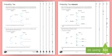 Probability Tree Diagrams Activity Sheet