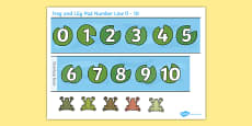 0-10 Frog and Lilypads Number Line