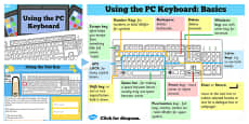 Using the PC Keyboard Help PowerPoint - Australia