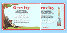 Gravity Poems Display Posters