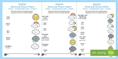 Weather Word and Picture Matching Activity Sheet English/Romanian