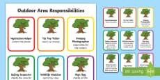 Outdoor Responsibilities Badges