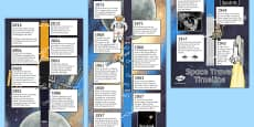 Space Travel Timeline