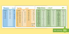 Word Mat Pack - Adjectives, Adverbs and Verbs Arabic/English