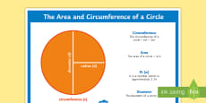 Area and Circumference of a Circle Display Poster