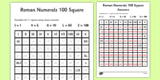 Roman Numerals Fill in the Number Square Worksheet