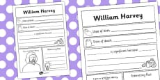 William Harvey Significant Individual Writing Frame