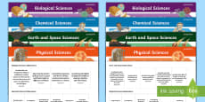 Science Understandings along with Elaborations Year 6 Curriculum Objective Posters