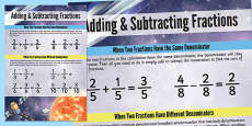 Adding and Subtracting Fractions Space Themed Display Poster