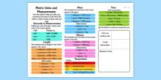 Metric Units and Measurements Mat