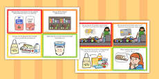 Supermarket Role Play Challenge Cards Arabic Translation