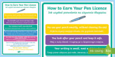 How to Earn Your Pen Licence Display Poster English/Polish