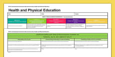 EYLF and Australian Curriculum Outcome Overview Health and Physical Education