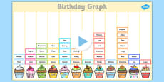 Editable Class Birthday Graph PowerPoint