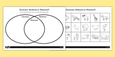Omnivore, Carnivore or Herbivore Venn Diagram Sorting Activity Sheet