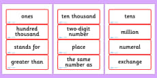 Year Five Numeracy Vocabulary Word Cards - Numbers and the Number System