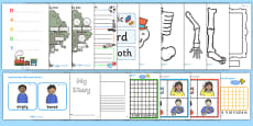 Ourselves KS1 Lesson Plan Ideas and Resources Pack