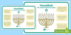 Hanukkah Large Information Poster KS2