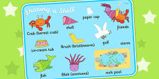 Word Mat to Support Teaching on Sharing a Shell