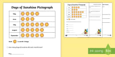 Days of Sunshine Pictograph Activity Sheet