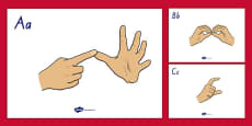 A4 New Zealand Sign Language Alphabet Posters