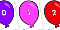 Numbers 0-50 on Party Balloons