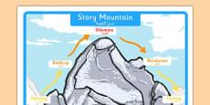 Story Mountain Display Poster Large Arabic Translation