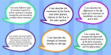 2014 Curriculum Year 5 Science Assessment I Can Speech Bubbles