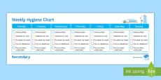 * NEW * Hygiene Weekly Overview Chart Activity Sheet