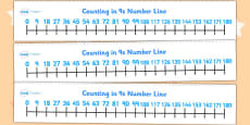 Counting In 9s Number Line