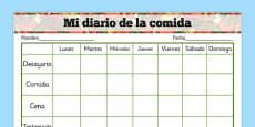 Healthy Eating My Food Journal Spanish